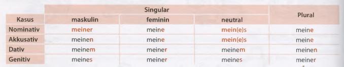 grammatik-possessivpronomen3