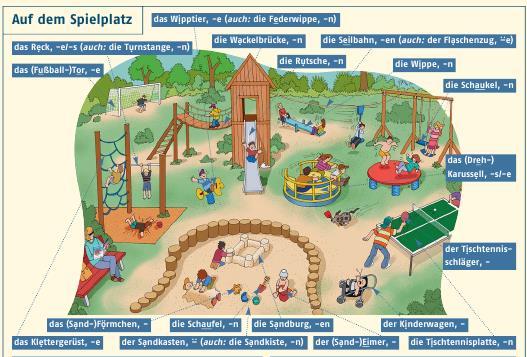 W auf dem Spielplatz