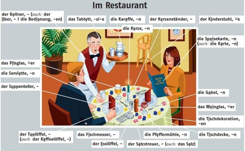 W 160903 im restaurant