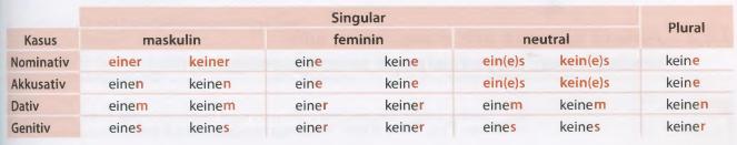 grammatik-identitifpronomen3