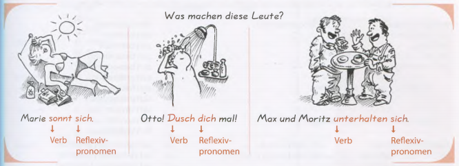 grammatik-reflexivverb1