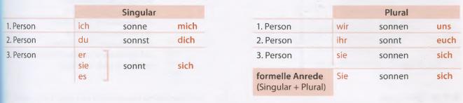 grammatik-reflexivverb2