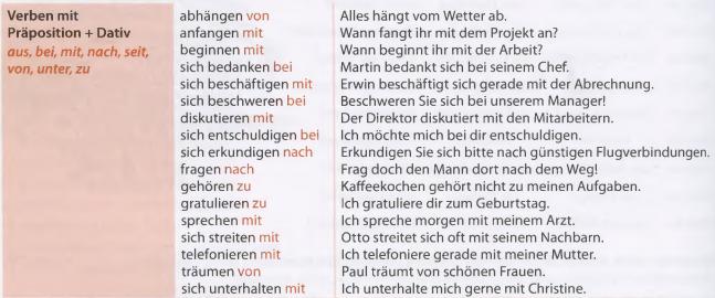 grammatik-verben-mit-prapositionen4