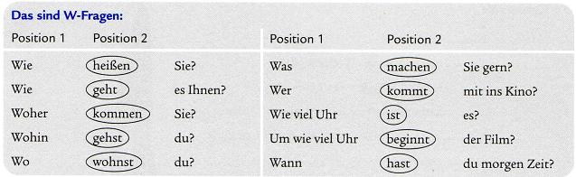 grammatik-w-fragen2