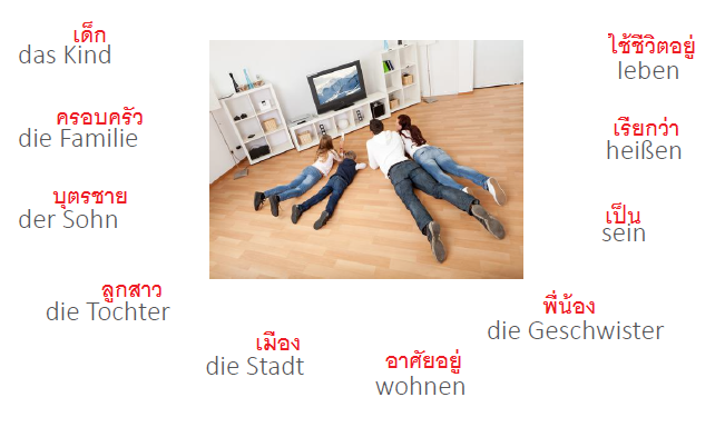 GER_A1.1.0104S 1
